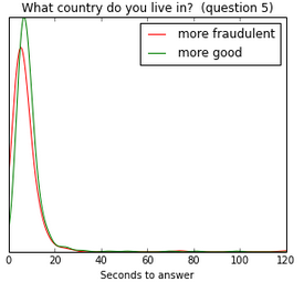 whats your country